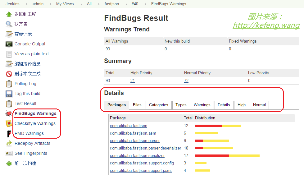 jenkins findbugs report